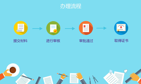 icp经营许可证办理流程